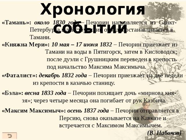 Хронология событий «Тамань»:  около 1830 года – Печорин направляется из Санкт-  Петербурга в действующий отряд и останавливается в  Тамани. «Княжна Мери»:  10 мая – 17 июня 1832 – Печорин приезжает из  Тамани на воды в Пятигорск, затем в Кисловодск;  после дуэли с Грушницким переведен в крепость  под начальство Максима Максимыча. «Фаталист»: декабрь 1832 года – Печорин приезжает на две недели  из крепости в казачью станицу. «Бэла»: весна 1833 года – Печорин похищает дочь «мирнова кня-  зя»; через четыре месяца она погибает от рук Казбича. «Максим Максимыч»: осень 1837 года – Печорин отправляется в  Персию, снова оказывается на Кавказе и  встречается с Максимом Максимычем. (В. Набоков)