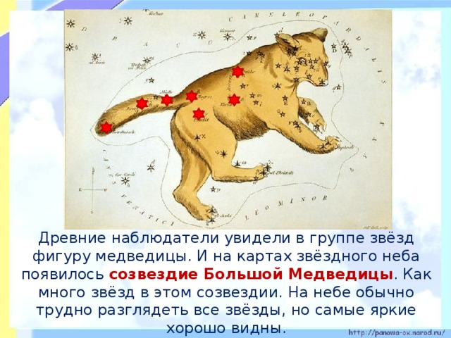 Древние наблюдатели увидели в группе звёзд фигуру медведицы. И на картах звёздного неба появилось созвездие Большой Медведицы . Как много звёзд в этом созвездии. На небе обычно трудно разглядеть все звёзды, но самые яркие хорошо видны.
