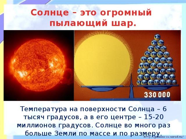Солнце – это огромный  пылающий шар.  Температура на поверхности Солнца – 6 тысяч градусов, а в его центре – 15-20 миллионов градусов. Солнце во много раз больше Земли по массе и по размеру.