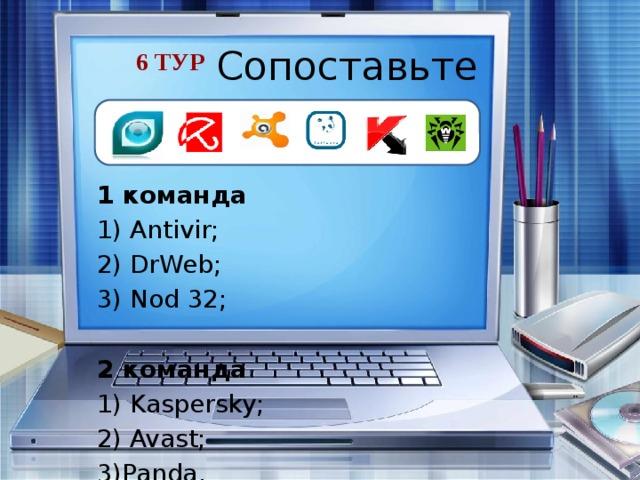 Сопоставьте 6 тур 1 команда 1) Antivir; 2) DrWeb; 3) Nod 32; 2 команда 1) Kaspersky; 2) Avast; 3)Panda. 2 6 1 5 3 4