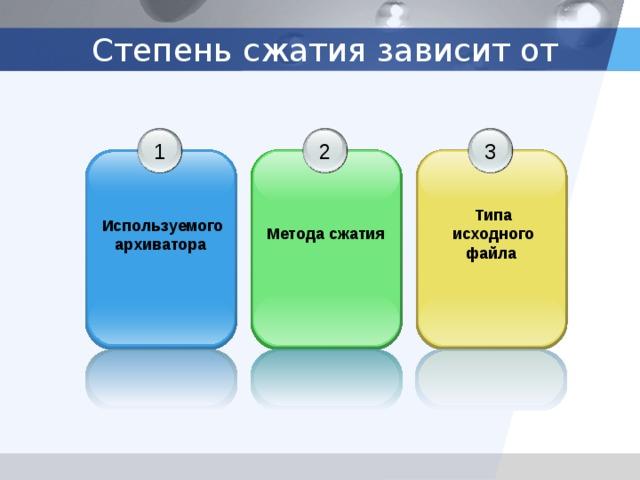 Степень сжатия зависит от 2 3 1   Метода сжатия   Типа исходного файла   Используемого архиватора