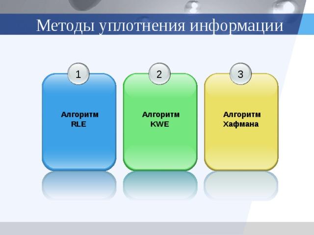 Методы уплотнения информации 2 3 1   Алгоритм KWE    Алгоритм Хафмана    Алгоритм RLE