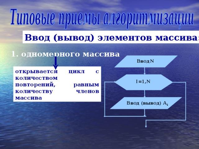 Ввод (вывод) элементов массива:  1. одномерного массива Ввод  N открывается цикл с количеством повторений, равным количеству членов массива  I=1,N Ввод (вывод) А i