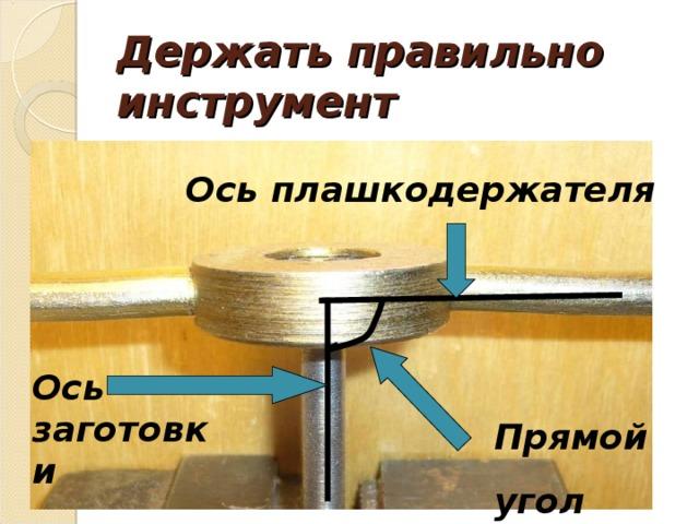 Держать правильно  инструмент Ось плашкодержателя Ось заготовки Прямой угол