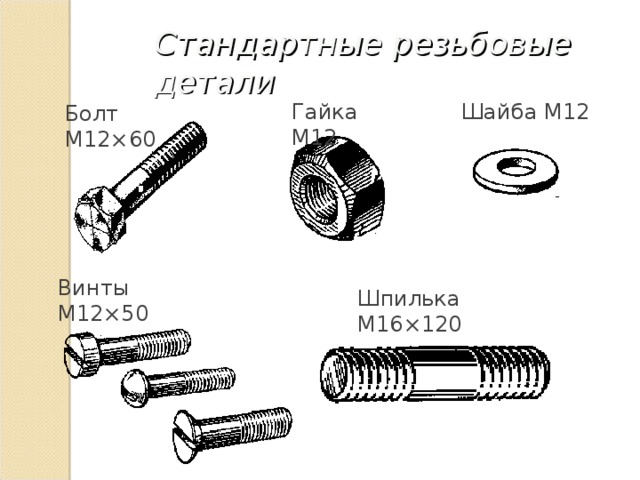 Стандартные резьбовые детали Гайка М12 Шайба М12 Болт М12 × 60 Винты М12 × 50 Шпилька М16 × 120