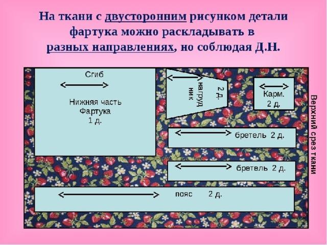 Раскладка выкроек на ткань