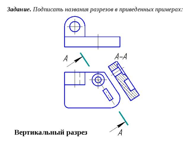 Задание. Подписать названия разрезов в приведенных примерах: Вертикальный разрез