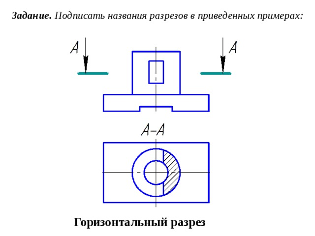 Задание. Подписать названия разрезов в приведенных примерах: Горизонтальный разрез