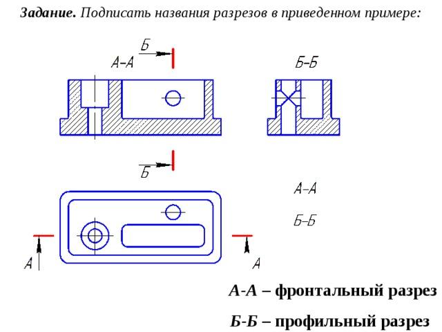 Задание. Подписать названия разрезов в приведенном примере: А-А – фронтальный разрез Б-Б – профильный разрез