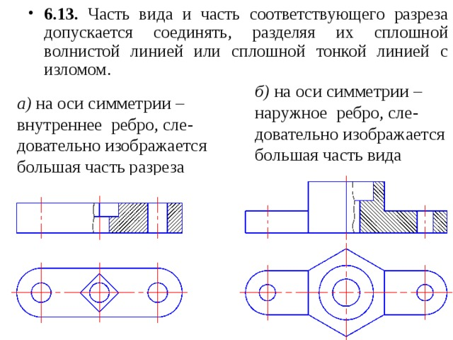 6.13. Часть вида и часть соответствующего разреза допускается соединять, разделяя их сплошной волнистой линией или сплошной тонкой линией с изломом.