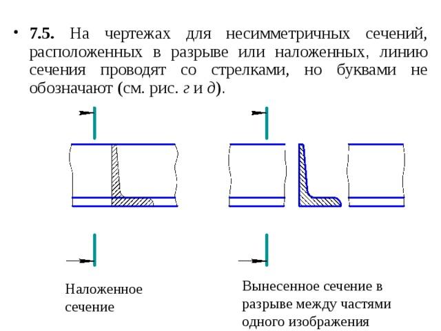 7.5. На чертежах для несимметричных сечений, расположенных в разрыве или наложенных , линию сечения проводят со стрелками, но буквами не обозначают  (см. рис. г и д ) .