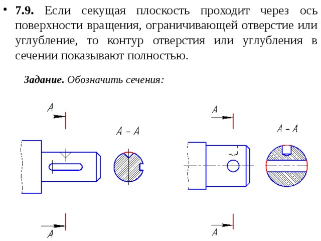 7.9. Если секущая плоскость проходит через ось поверхности вращения, ограничивающей отверстие или углубление, то контур отверстия или углубления в сечении показывают полностью.