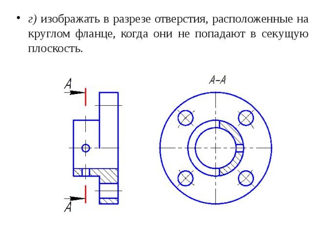 г) изображать в разрезе отверстия, расположенные на круглом фланце, когда они не попадают в секущую плоскость.