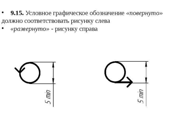 9.15. Условное графическое обозначение «повернуто» должно соответствовать рисунку слева  «развернуто» - рисунку справа