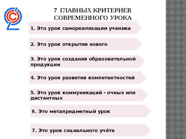 7 ГЛАВНЫХ КРИТЕРИЕВ  СОВРЕМЕННОГО УРОКА 1. Это урок самореализации ученика 2. Это урок открытия нового 3. Это урок создания образовательной продукции  4. Это урок развития компетентностей 5. Это урок коммуникаций - очных или дистантных 6. Это метапредметный урок 7. Это урок социального учёта