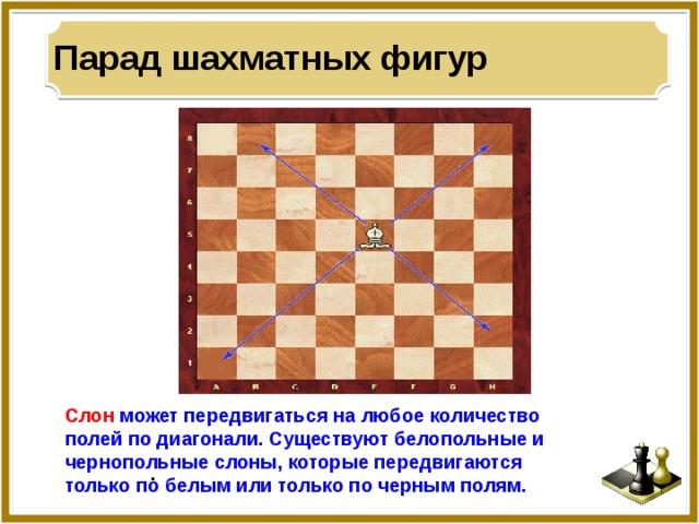 Парад шахматных фигур Слон  может передвигаться на любое количество полей по диагонали. Существуют белопольные и чернопольные слоны, которые передвигаются только по белым или только по черным полям. .