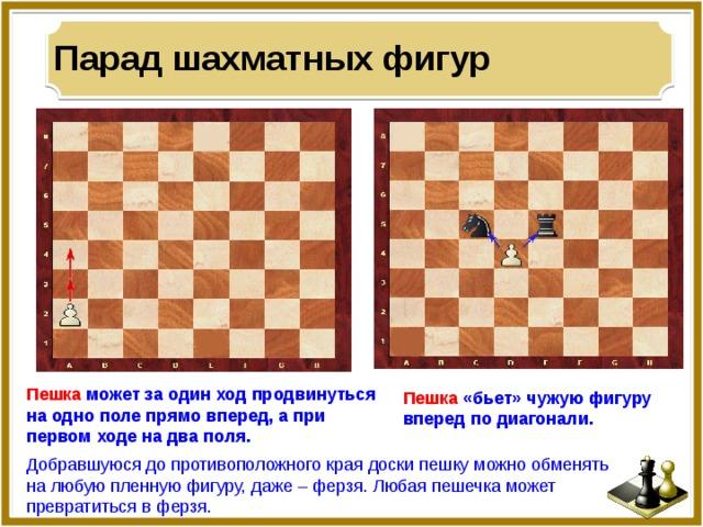 Парад шахматных фигур Пешка  может за один ход продвинуться на одно поле прямо вперед, а при первом ходе на два поля. Пешка  «бьет» чужую фигуру вперед по диагонали.  Добравшуюся до противоположного края доски пешку можно обменять на любую пленную фигуру, даже – ферзя. Любая пешечка может превратиться в ферзя.