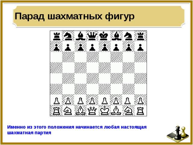 Парад шахматных фигур Именно из этого положения начинается любая настоящая шахматная партия