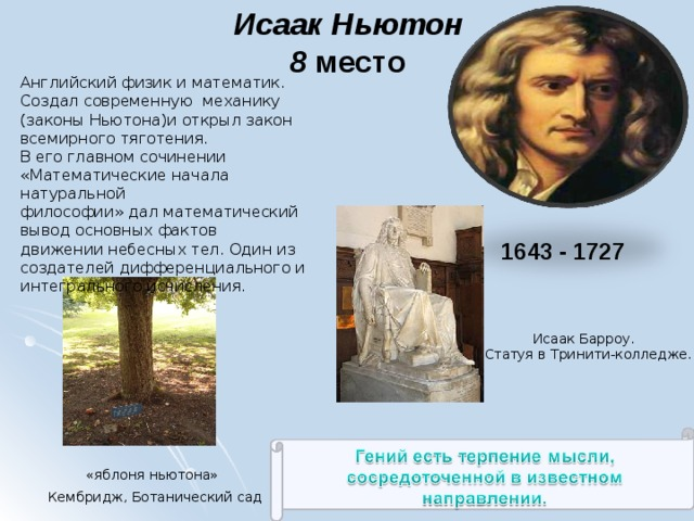 Исаак Ньютон  8 место Английский физик и математик. Создал современную механику (законы Ньютона)и открыл закон всемирного тяготения. В его главном сочинении «Математические начала натуральной философии» дал математический вывод основных фактов движении небесных тел. Один из создателей дифференциального и интегрального исчисления. 1643 - 1727 Исаак Барроу.  Статуя в Тринити-колледже. «яблоня ньютона» Кембридж, Ботанический сад