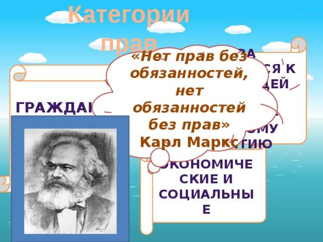 Категории прав Права относящиеся к окружающей среде и культурно-духовному развитию « Нет прав без обязанностей, нет обязанностей без прав » Карл Маркс Гражданские и политические  Экономические и социальные