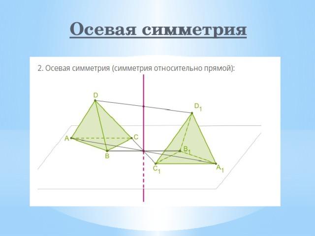 Осевая симметрия Осевая симметрия – это такое свойство геометрической фигуры, когда любой точке, расположенной по одну сторону прямой, всегда будет соответствовать точка расположенная по другую сторону прямой, а отрезки, соединяющие эти точки, будут перпендикулярны оси симметрии и делятся ею пополам.