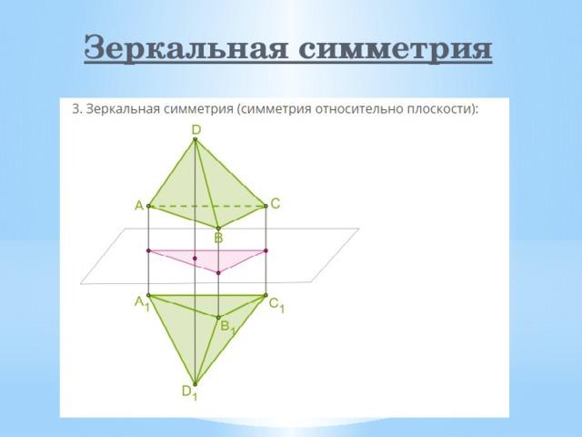 Зеркальная симметрия Зеркальной симметрией называется такой отображение пространства на себя, при котором любая точка М переходит в симметричную ей относительно этой плоскости точку М`