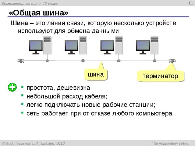 «Общая шина» Шина – это линия связи, которую несколько устройств используют для обмена данными. шина терминатор