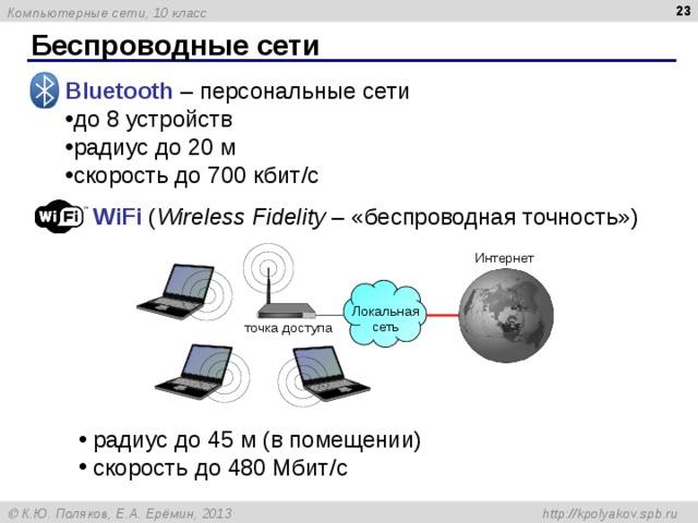 Беспроводные сети Bluetooth – персональные сети до 8 устройств радиус до 20 м скорость до 700 кбит / с WiFi ( Wireless Fidelity – «беспроводная точность») Интернет Локальная сеть точка доступа