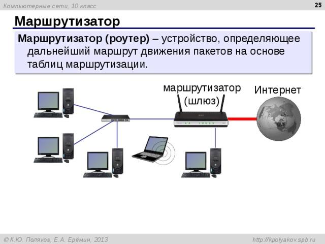 Маршрутизатор Маршрутизатор (роутер) – устройство, определяющее дальнейший маршрут движения пакетов на основе таблиц маршрутизации. маршрутизатор  (шлюз) Интернет