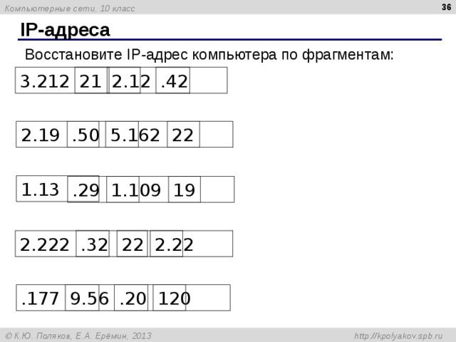 IP- адреса Восстановите IP- адрес компьютера  по фрагментам: 21 2 . 1 2 . 4 2 3.212 2 . 19 .50 5 .162 22 1 . 13 19 1.109 .29 2 . 222 .3 2 22 2. 22 . 177 9.56 . 20 1 20