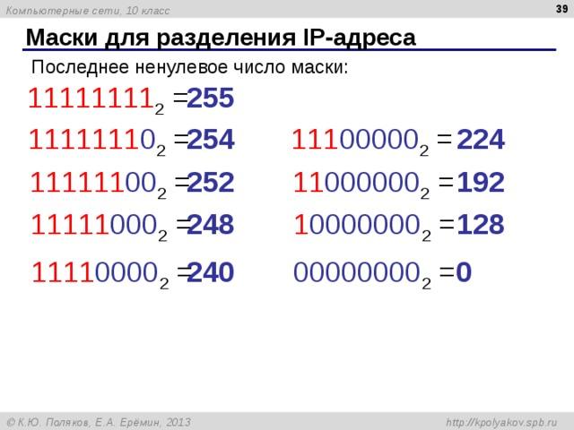 Маски для разделения IP- адреса Последнее ненулевое число маски: 111111 1 1 2 = 255 111 0000 0 2 = 254 224 1111111 0 2 = 111111 00 2 = 25 2 11 00000 0 2 = 192 11111 0 00 2 = 248 1 00000 00 2 = 128 1111 0 0 00 2 = 0000 0 0 00 2 = 0 24 0