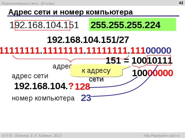 Адрес сети и номер компьютера 192.168.104.151 255.255.255.2 24 192.168.104.151 /27 1 1111111 . 1 1111111 . 1 1111111 . 1 11 00000 151 = 10010111 адрес сети к адресу сети 100 00000 адрес сети 192.168.104. ? 1 28 23 номер компьютера