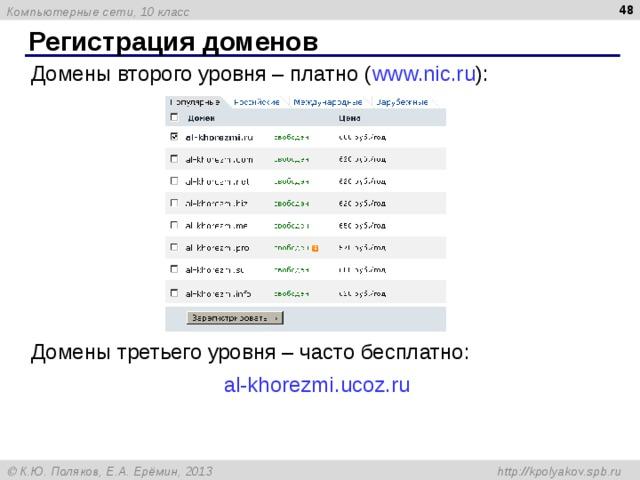 Регистрация доменов Домены второго уровня – платно ( www.nic.ru ): Домены третьего уровня – часто бесплатно: al-khorezmi.ucoz.ru