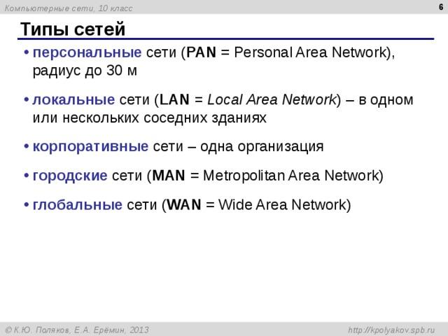 Типы сетей