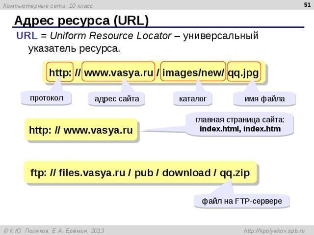Адрес ресурса ( URL ) URL = Uniform Resource Locator – универсальный указатель ресурса. http:  //  www.vasya.ru  /  images/new/  qq.jpg протокол каталог адрес сайта имя файла главная страница сайта: index.html, index.htm http:  //  www.vasya.ru ftp:  // files.vasya.ru  /  pub / download / qq.zip файл на FTP- сервере