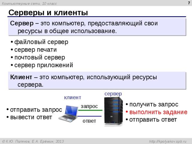 Серверы и клиенты Сервер – это компьютер, предоставляющий свои ресурсы в общее использование. файловый сервер сервер печати почтовый сервер сервер приложений Клиент – это компьютер, использующий ресурсы сервера. c ервер клиент получить запрос выполнить задание отправить ответ запрос отправить запрос вывести ответ ответ