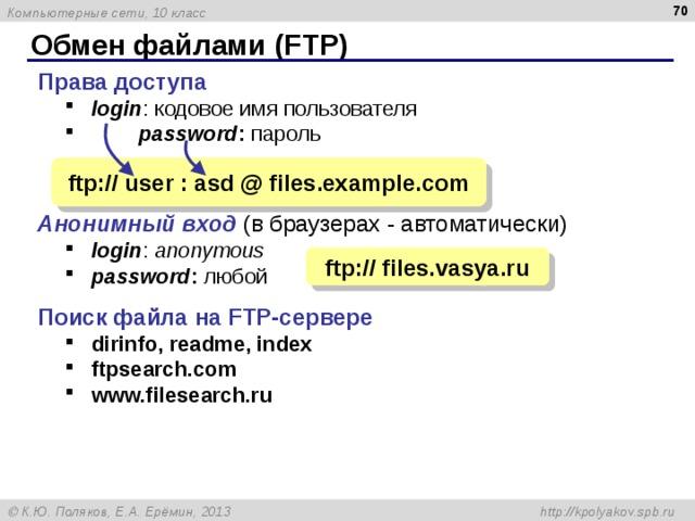 Обмен файлами ( FTP ) Права доступа login : кодовое имя пользователя  password : пароль login : кодовое имя пользователя  password : пароль Анонимный вход (в браузерах - автоматически) login : anonymous  password : любой login : anonymous  password : любой Поиск файла  на FTP- сервере dirinfo, readme, index ftpsearch.com www.filesearch.ru dirinfo, readme, index ftpsearch.com www.filesearch.ru ftp:// user : asd @ files.example.com ftp:// files.vasya.ru