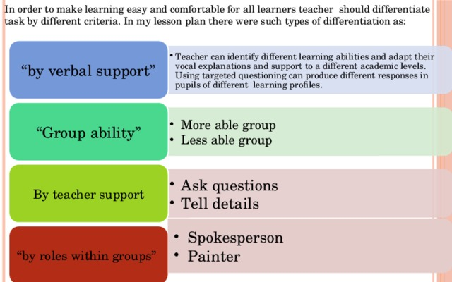 """Teacher can identify different learning abilities and adapt their vocal explanations and support to a different academic levels. Using targeted questioning can produce different responses in pupils of different learning profiles. Teacher can identify different learning abilities and adapt their vocal explanations and support to a different academic levels. Using targeted questioning can produce different responses in pupils of different learning profiles. More able group Less able group More able group Less able group Ask questions Tell details Ask questions Tell details In order to make learning easy and comfortable for all learners teacher should differentiate task by different criteria. In my lesson plan there were such types of differentiation as: """" by verbal support"""" """" Group ability"""" By teacher support Spokesperson Painter Spokesperson Painter"""