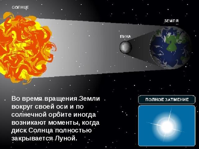 Во время вращения Земли вокруг своей оси и по солнечной орбите иногда возникают моменты, когда диск Солнца полностью закрывается Луной.