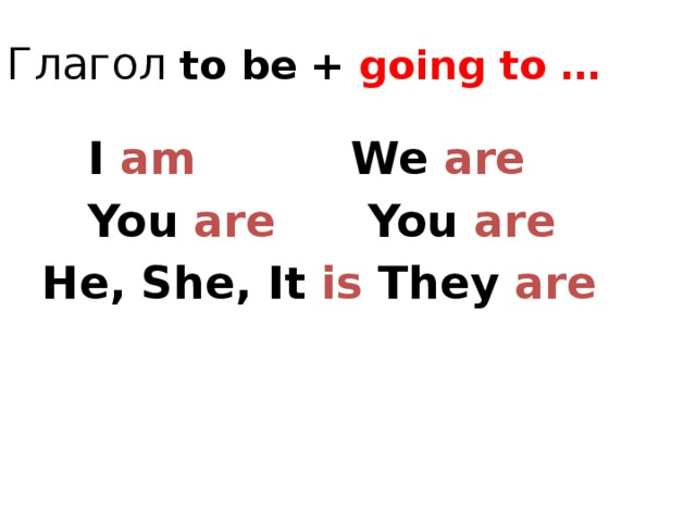Глагол to be + going to …  I am We are  You are You are He, She, It is They are