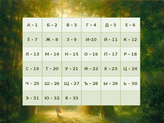 Расшифруйте ребус КЛАВИША КУКЛА ВИШНЯ ШАРЫ 4