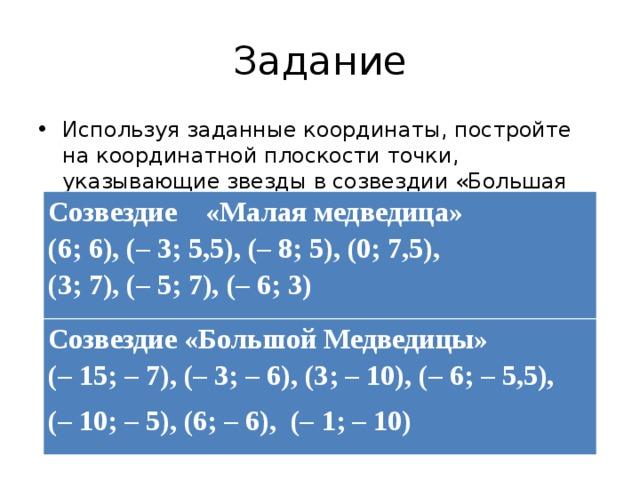 Задание Используя заданные координаты, постройте на координатной плоскости точки, указывающие звезды в созвездии «Большая Медведица» и «Малая медведица»   Созвездие «Малая медведица» (6; 6),(–3; 5,5), (–8; 5), (0; 7,5), (3; 7),(–5; 7), (–6; 3) Созвездие «Большой Медведицы» (–15; –7), (–3; –6), (3; –10), (–6; –5,5), (–10; –5), (6; –6), (–1; –10)