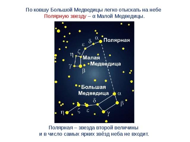 По ковшу Большой Медведицы легко отыскать на небе Полярную звезду – α Малой Медведицы. Полярная – звезда второй величины и в число самых ярких звёзд неба не входит.