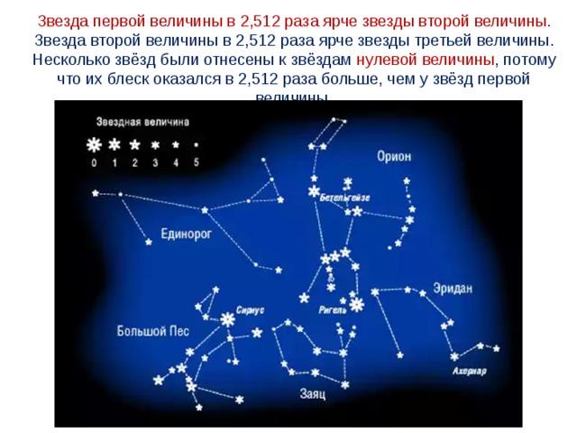 Звезда первой величины в 2,512 раза ярче звезды второй величины. Звезда второй величины в 2,512 раза ярче звезды третьей величины. Несколько звёзд были отнесены к звёздам нулевой  величины , потому что их блеск оказался в 2,512 раза больше, чем у звёзд первой величины.