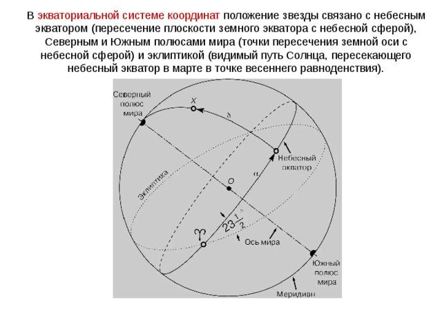 В экваториальной системе координат положение звезды связано с небесным экватором (пересечение плоскости земного экватора с небесной сферой), Северным и Южным полюсами мира (точки пересечения земной оси с небесной сферой) и эклиптикой (видимый путь Солнца, пересекающего небесный экватор в марте в точке весеннего равноденствия).