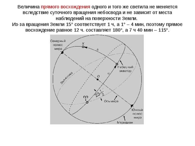 Величина прямого восхождения одного и того же светила не меняется вследствие суточного вращения небосвода и не зависит от места наблюдений на поверхности Земли. Из-за вращения Земли 15° соответствует 1 ч, а 1° – 4 мин, поэтому прямое восхождение равное 12 ч. составляет 180°, а 7 ч 40 мин – 115°.