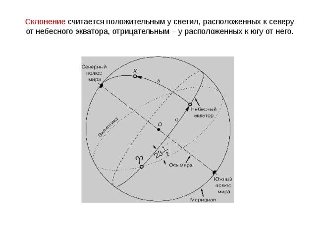 Склонение считается положительным у светил, расположенных к северу от небесного экватора, отрицательным – у расположенных к югу от него.