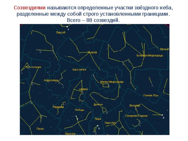 Созвездиями называютсяопределенные участкизвёздного неба, разделенные между собой строго установленными границами. Всего–88 созвездий.