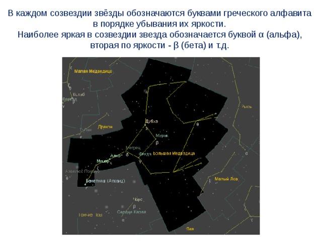В каждомсозвездии звёзды обозначаютсябуквамигреческогоалфавита впорядкеубыванияихяркости. Наиболее яркая в созвездии звезда обозначается буквой α(альфа), вторая по яркости - β(бета) ит.д.