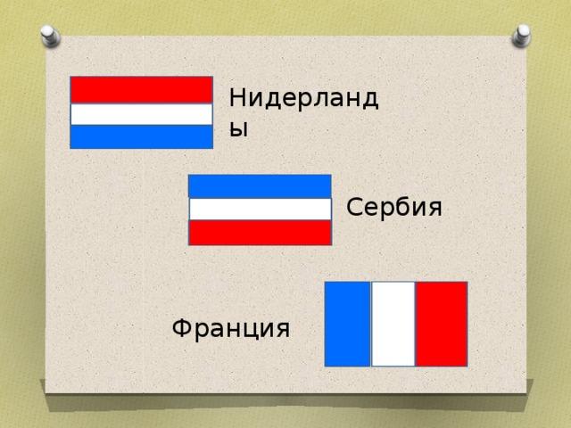 Нидерланды  Сербия Как вы решали задачу если число элементов невелико, можно решить задачу путём перебора возможных вариантов. ? Как решить её эффективнее, рассмотреть все варианты, выбрать нужные и не пропустить? Есть приёмы, способы решения комбинаторных задач. Франция
